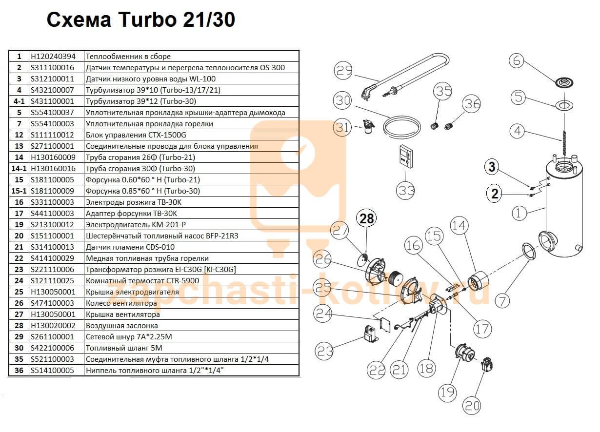Kiturami Turbo 21/30