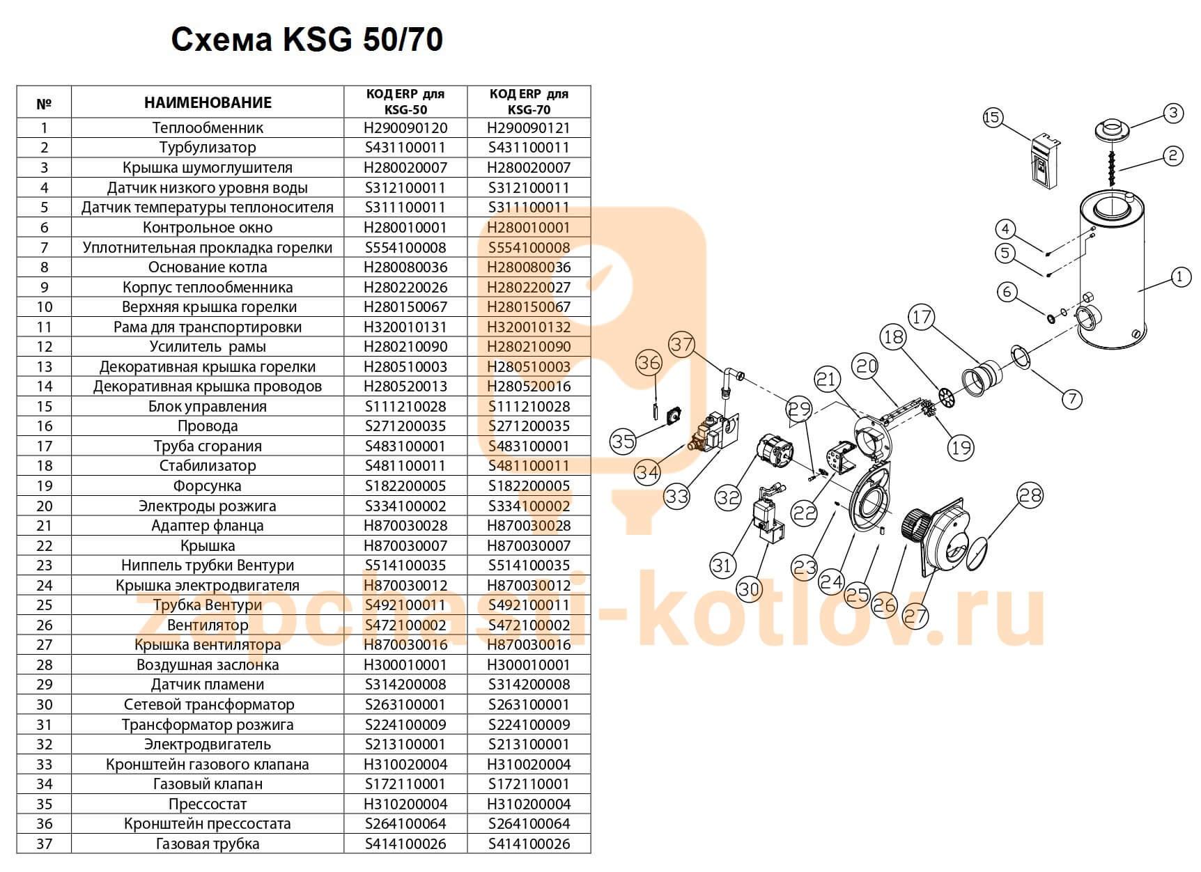 Kiturami KSG 50/70