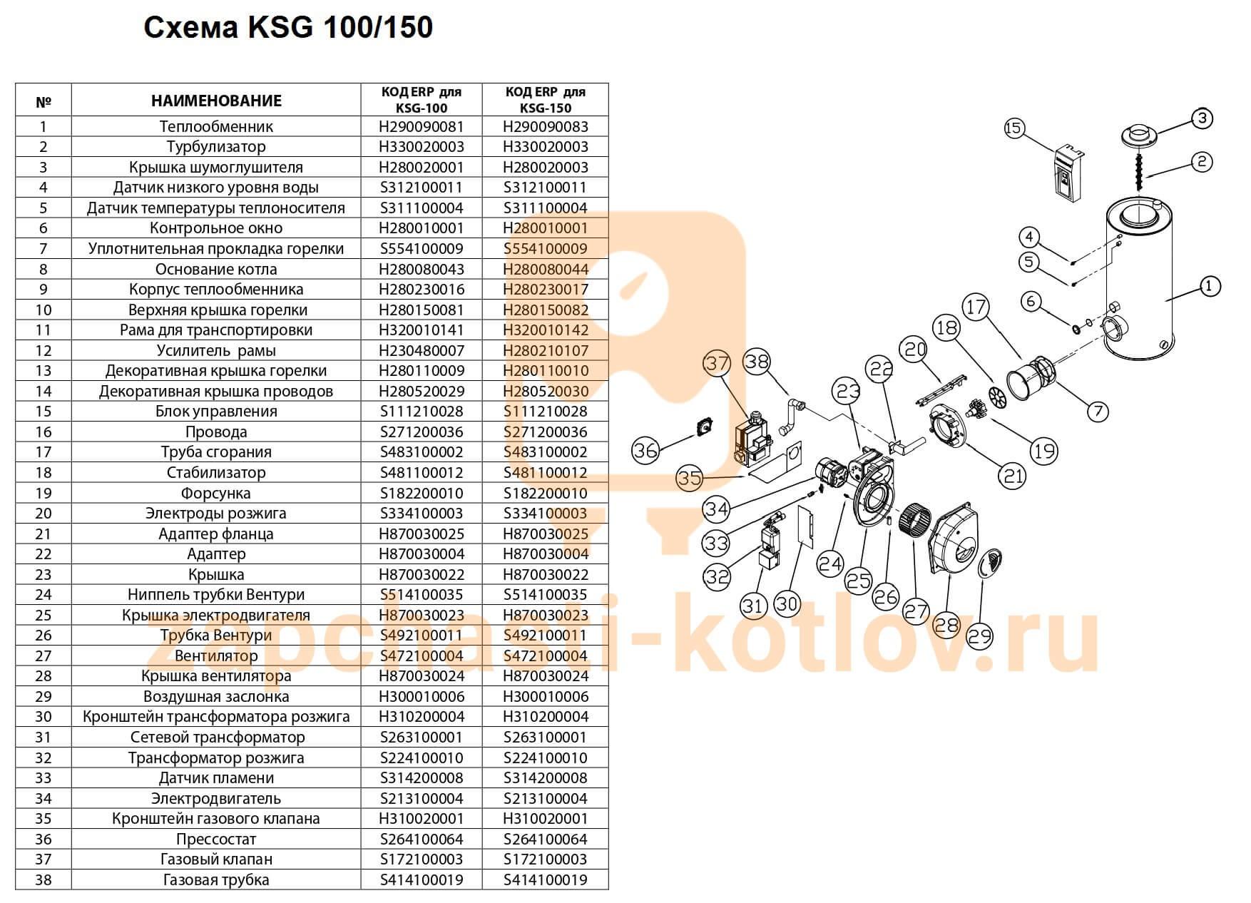 Kiturami KSG 100/150