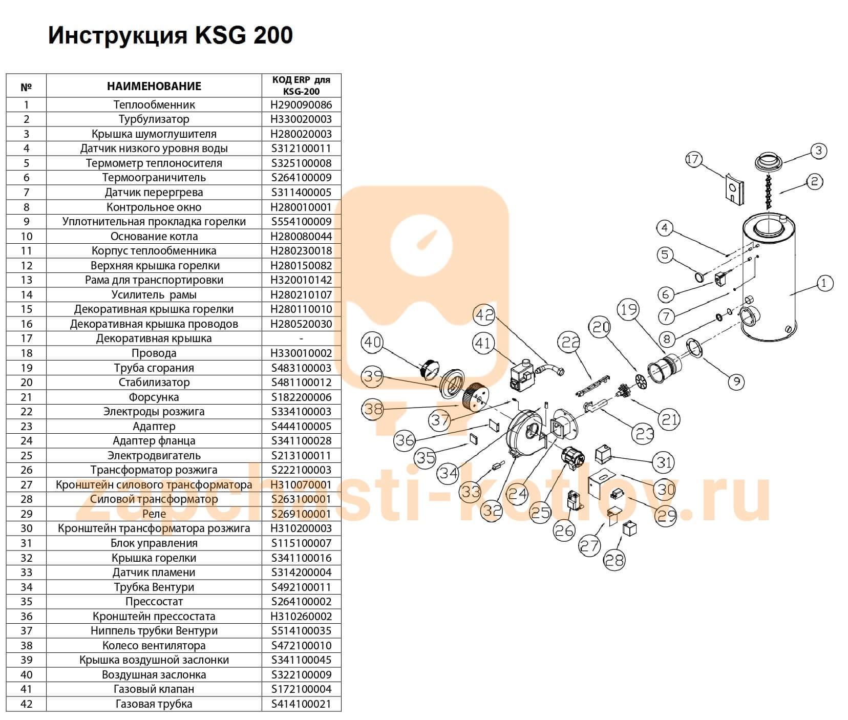 Kiturami KSG 200