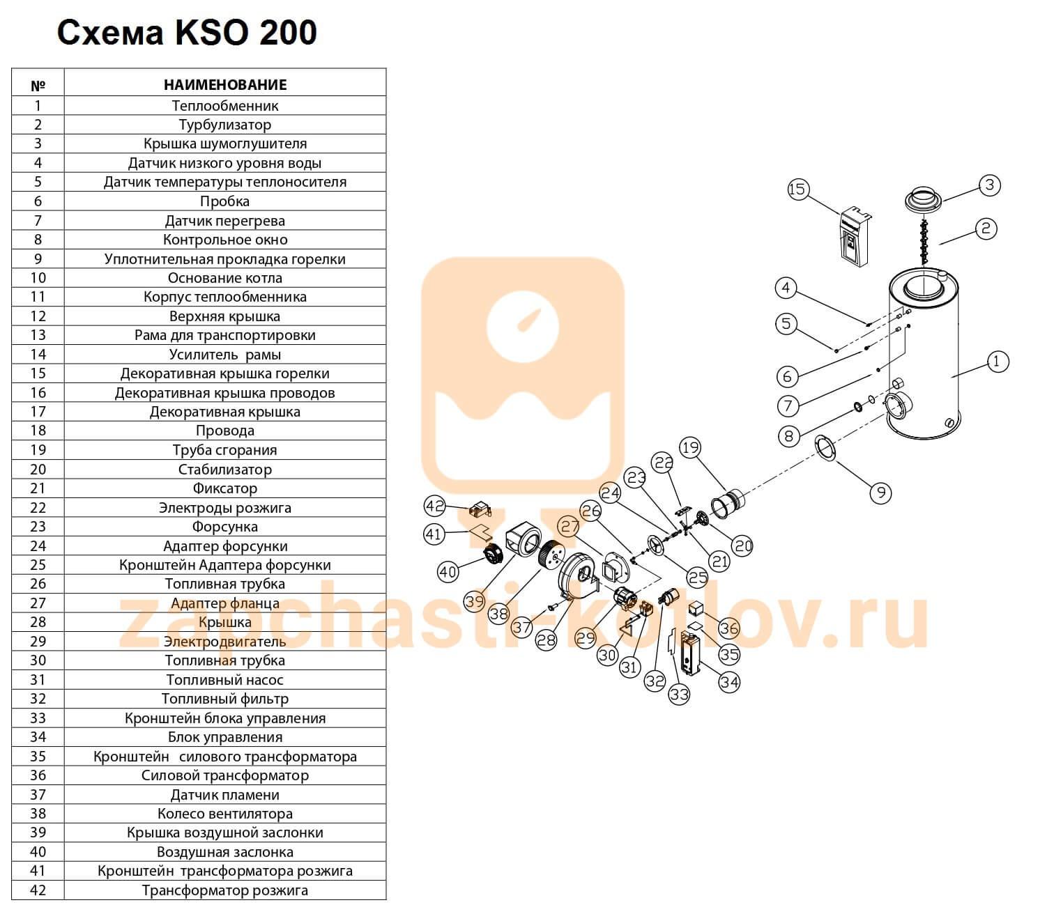 Kiturami KSO 200