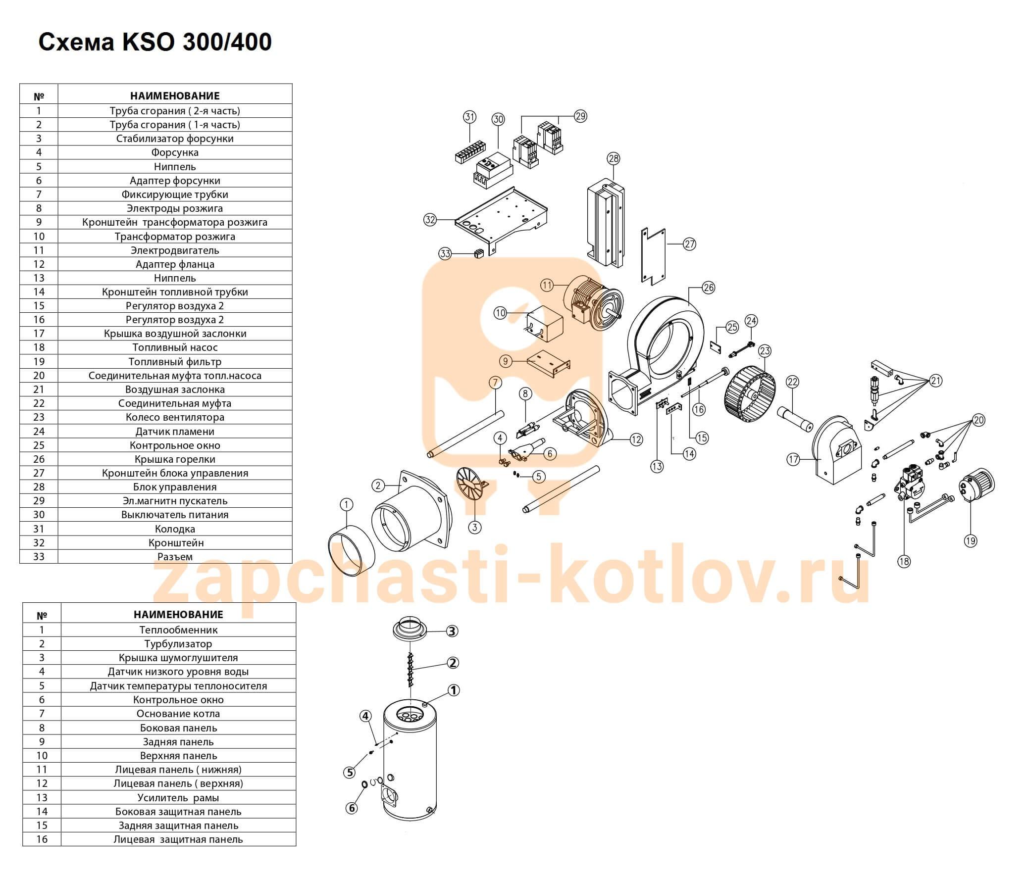 Kiturami KSO 300/400