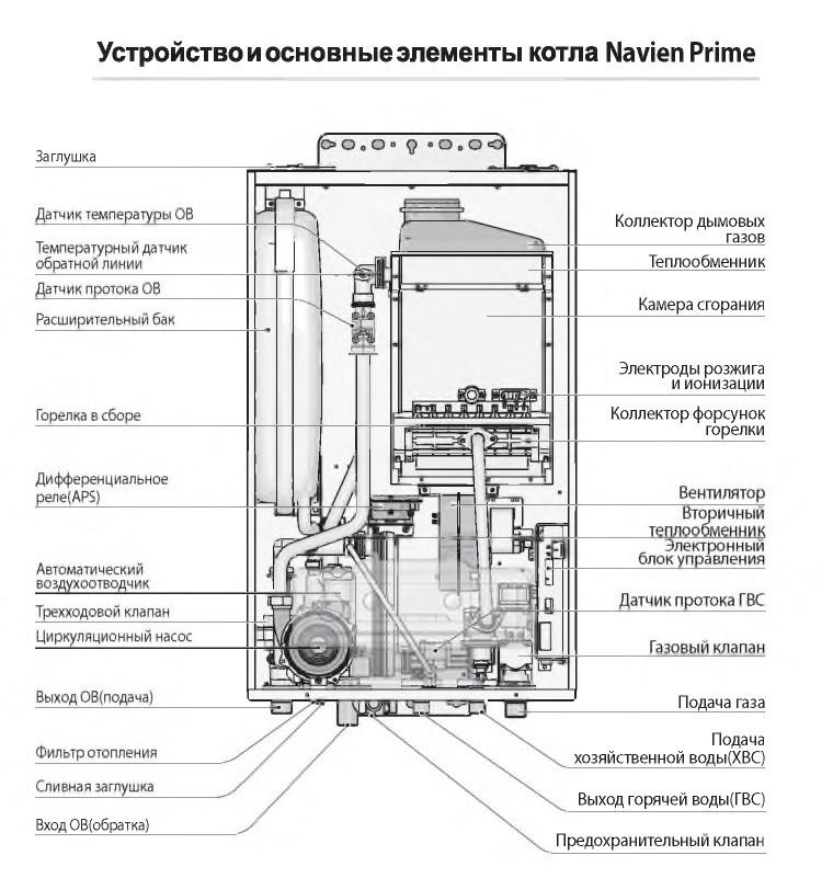 Navien Prime
